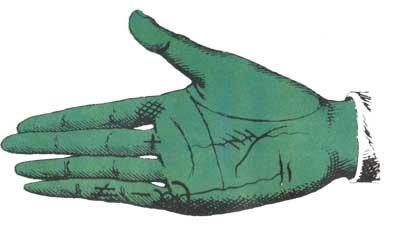 Δεξί ή αριστερό χέρι;