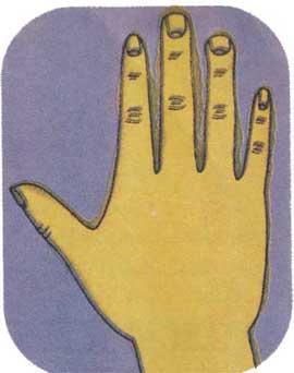 Το μεικτό χέρι